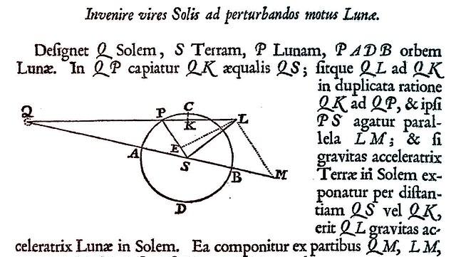 Skizze aus Newtons principia naturalis